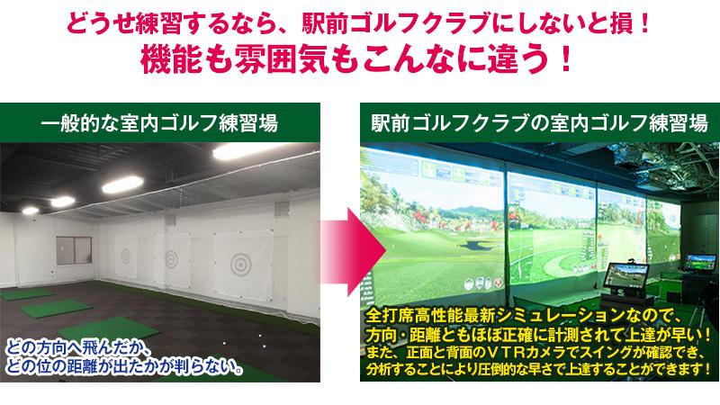 どうせ練習するなら、駅前ゴルフクラブにしないと損!機能も雰囲気もこんなに違う!